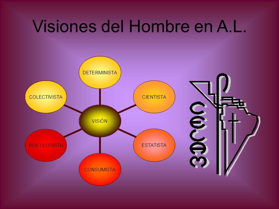 Visiones del Hombre en A.L. VISIÓN DETERMINISTACIENTISTAESTATISTACONSUMISTAPSICOLOGISTACOLECTIVISTA