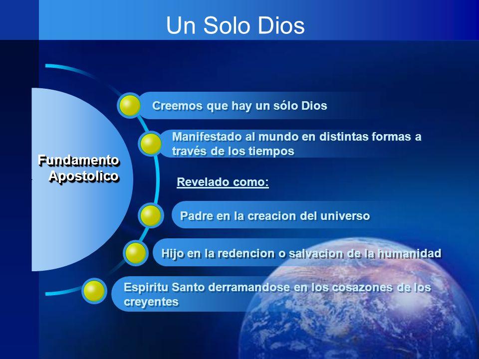 Un Solo Dios FundamentoApostolicoFundamentoApostolico Creemos que hay un sólo Dios Manifestado al mundo en distintas formas a través de los tiempos Pa