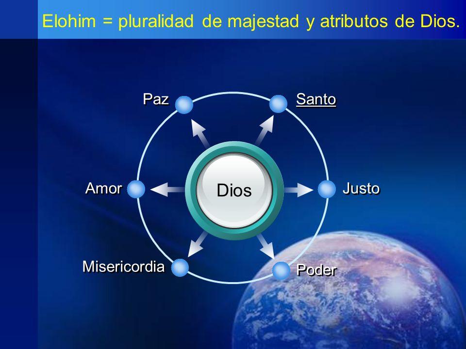 Elohim = pluralidad de majestad y atributos de Dios. Dios Santo Paz Justo Poder Amor Misericordia
