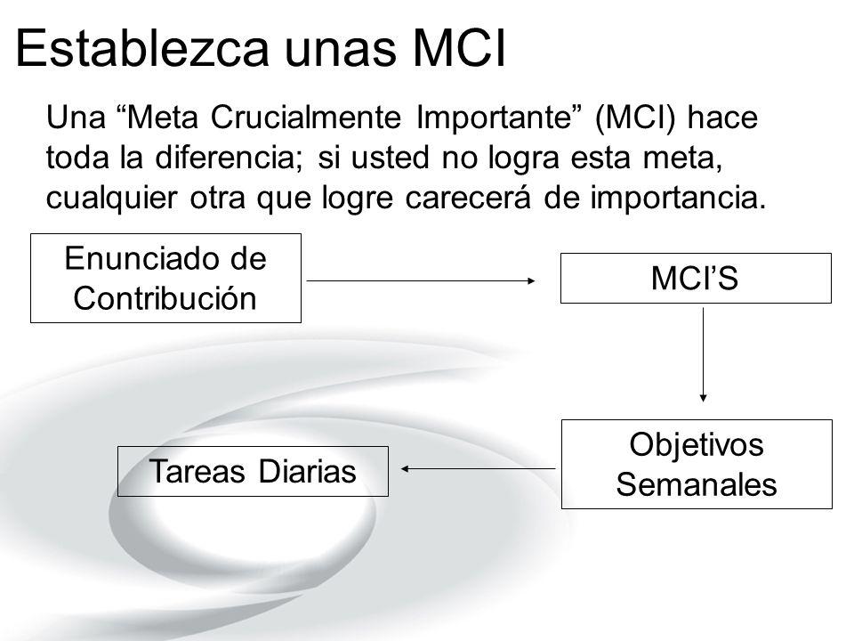 Establezca unas MCI Una Meta Crucialmente Importante (MCI) hace toda la diferencia; si usted no logra esta meta, cualquier otra que logre carecerá de