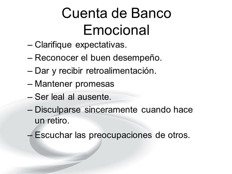 Cuenta de Banco Emocional –Clarifique expectativas. –Reconocer el buen desempeño. –Dar y recibir retroalimentación. –Mantener promesas –Ser leal al au