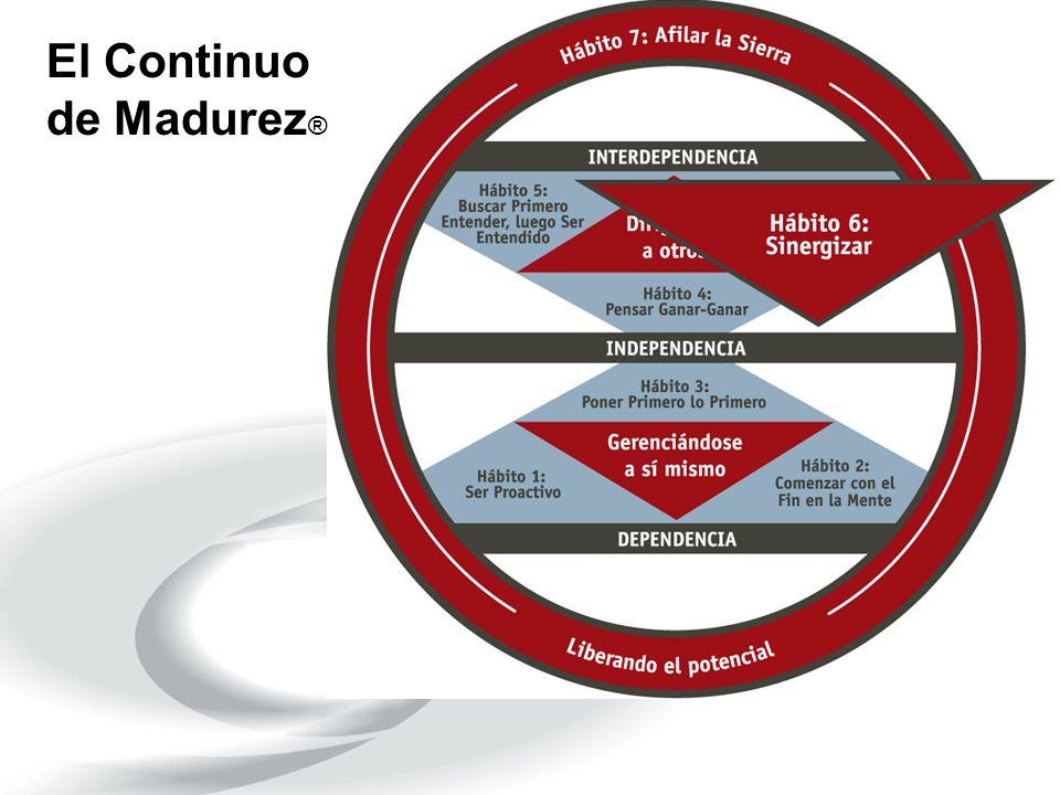 El Continuo de Madurez ®