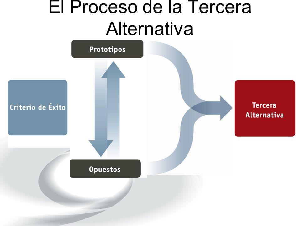 El Proceso de la Tercera Alternativa