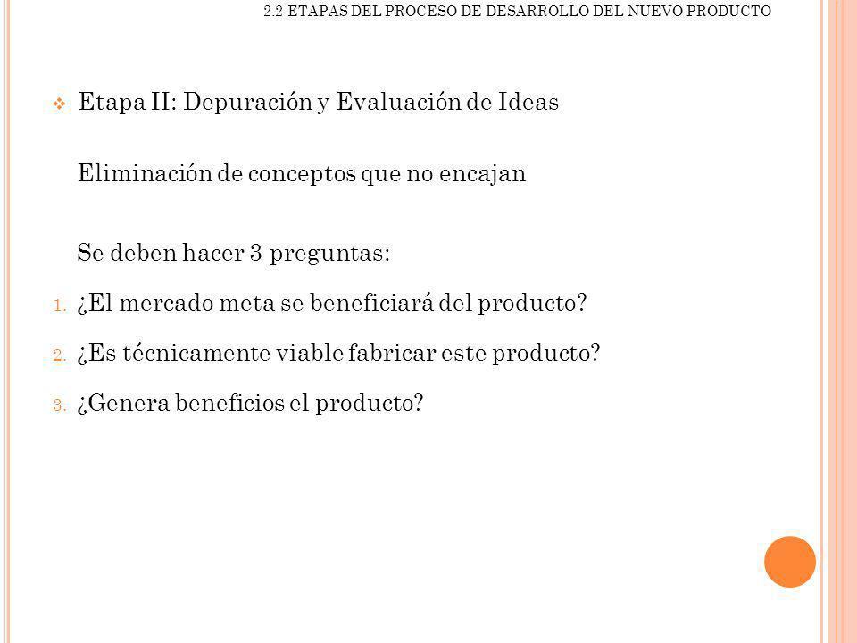 2.2 ETAPAS DEL PROCESO DE DESARROLLO DEL NUEVO PRODUCTO Etapa II: Depuración y Evaluación de Ideas Eliminación de conceptos que no encajan Se deben ha