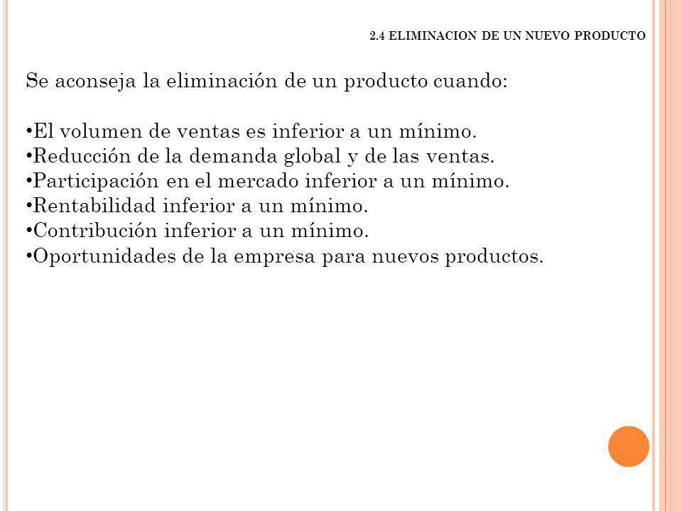 2.4 ELIMINACION DE UN NUEVO PRODUCTO Se aconseja la eliminación de un producto cuando: El volumen de ventas es inferior a un mínimo. Reducción de la d