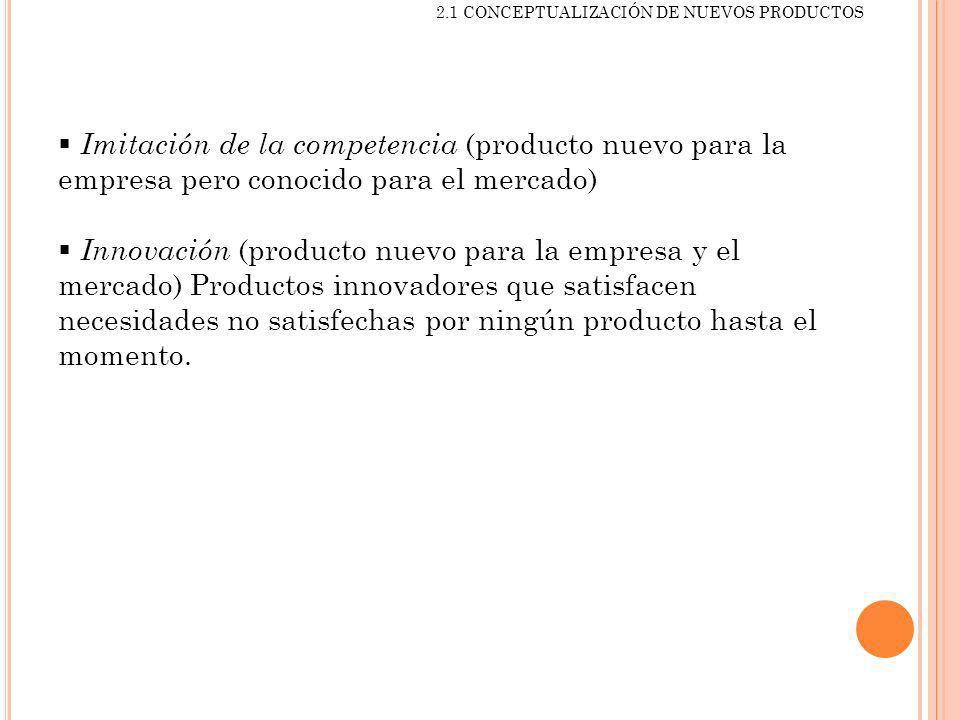 2.1 CONCEPTUALIZACIÓN DE NUEVOS PRODUCTOS Imitación de la competencia (producto nuevo para la empresa pero conocido para el mercado) Innovación (produ