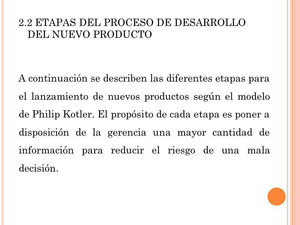 2.2 ETAPAS DEL PROCESO DE DESARROLLO DEL NUEVO PRODUCTO A continuación se describen las diferentes etapas para el lanzamiento de nuevos productos segú