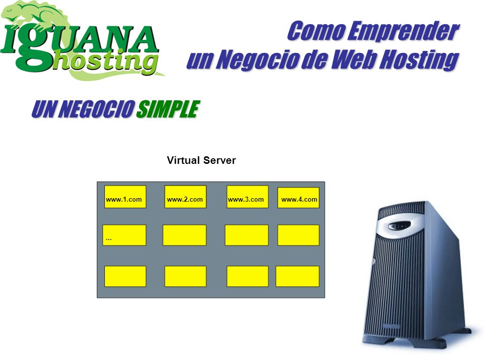 Como Emprender un Negocio de Web Hosting UN NEGOCIO SIMPLE Semi -Dedicado
