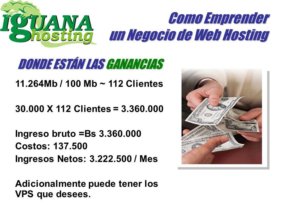 Como Emprender un Negocio de Web Hosting Caso de estudio Iguanahosting.com Plan Reseller PLUS 11 Gb = 11.264 Mb (espacio) Definimos como producto: Hosting 100 Mb Email Ilimitados Bases de datos ilimitadas Y Mas..