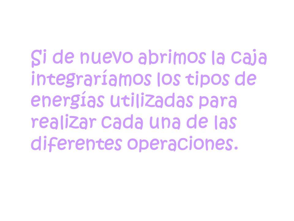 Si de nuevo abrimos la caja integraríamos los tipos de energías utilizadas para realizar cada una de las diferentes operaciones.