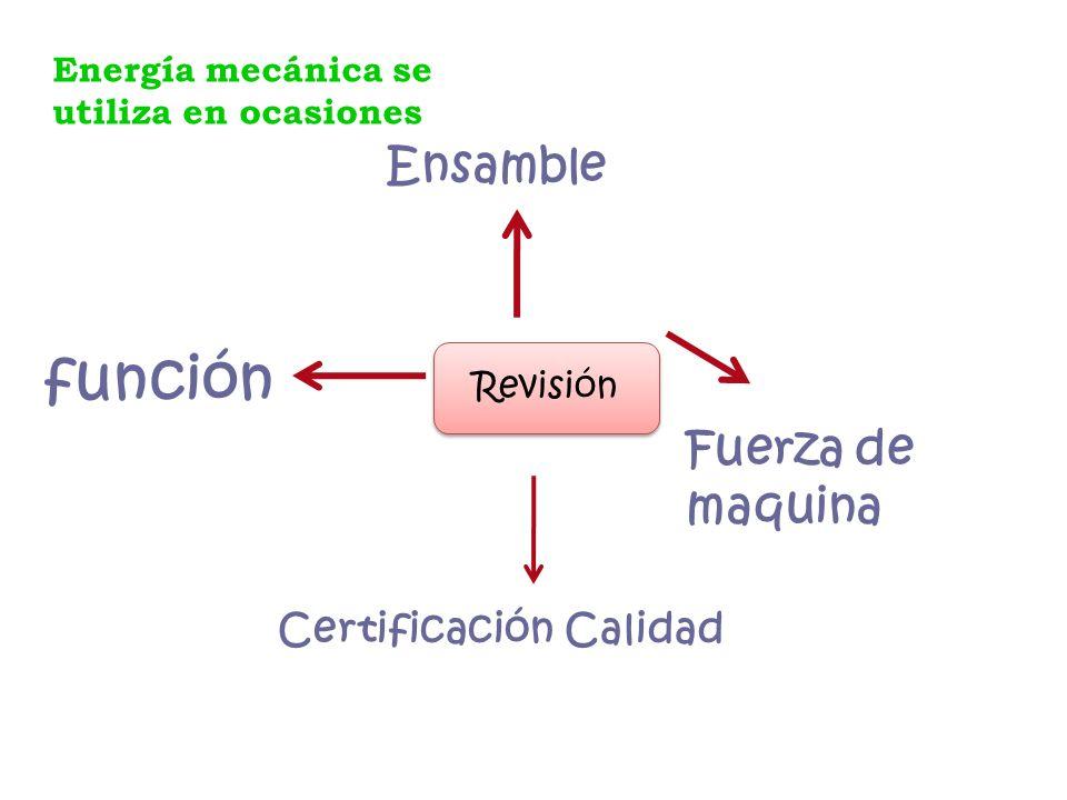 Revisión Ensamble función Certificación Calidad Fuerza de maquina Energía mecánica se utiliza en ocasiones