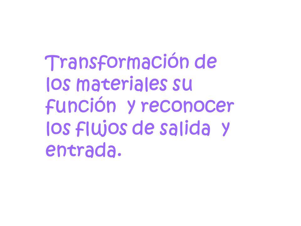 Transformación de los materiales su función y reconocer los flujos de salida y entrada.
