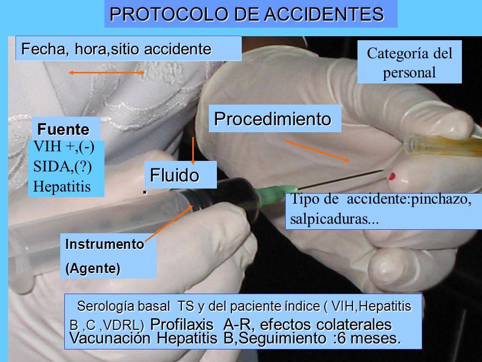 Fluido Instrumento(Agente) Serología basal TS y del paciente índice ( VIH,Hepatitis B,C,VDRL) Profilaxis A-R, efectos colaterales Vacunación Hepatitis