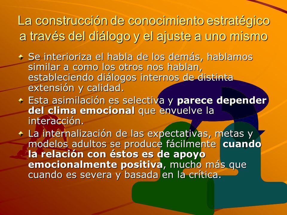 La construcción de conocimiento estratégico a través del diálogo y el ajuste a uno mismo Se interioriza el habla de los demás, hablamos similar a como