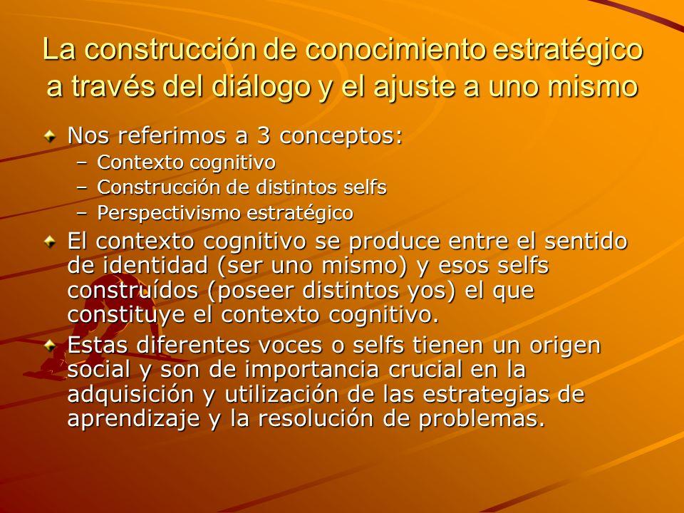 La construcción de conocimiento estratégico a través del diálogo y el ajuste a uno mismo Nos referimos a 3 conceptos: –Contexto cognitivo –Construcció