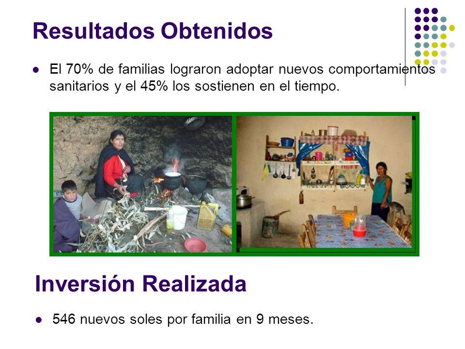 Resultados Obtenidos El 70% de familias lograron adoptar nuevos comportamientos sanitarios y el 45% los sostienen en el tiempo. Inversión Realizada 54