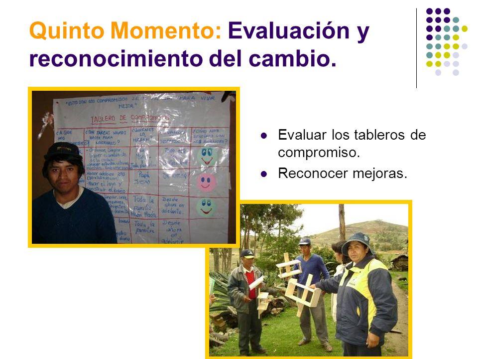 Quinto Momento: Evaluación y reconocimiento del cambio. Evaluar los tableros de compromiso. Reconocer mejoras.