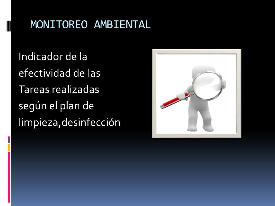 MONITOREO AMBIENTAL Indicador de la efectividad de las Tareas realizadas según el plan de limpieza,desinfección