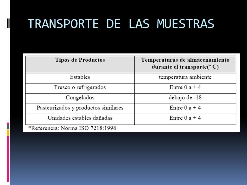 TRANSPORTE DE LAS MUESTRAS