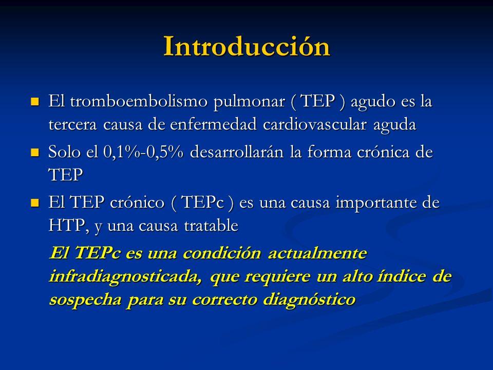 Objetivos Definir las características del TEP crónico en una angio-TC de arterias pulmonares para poder diferenciarlo del TEP agudo Definir las características del TEP crónico en una angio-TC de arterias pulmonares para poder diferenciarlo del TEP agudo Se han definido una serie de signos angiográficos que permiten diferenciarlos Se han definido una serie de signos angiográficos que permiten diferenciarlos