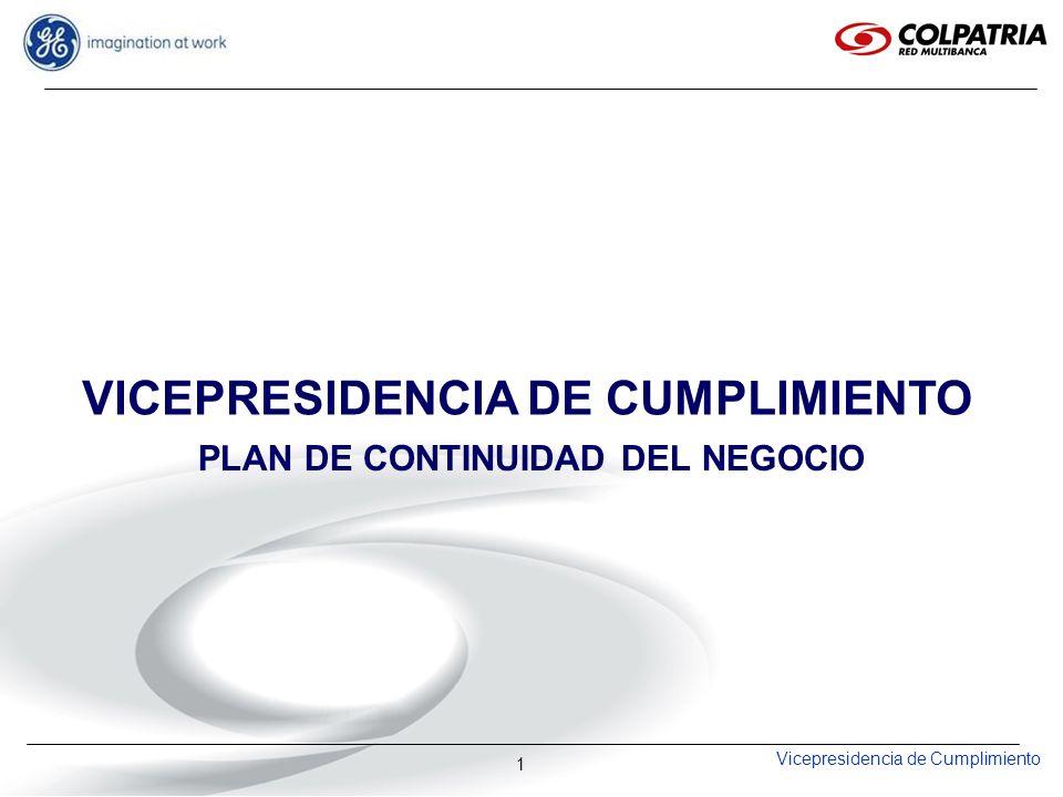 Vicepresidencia de Cumplimiento 42 OBJETIVOS DEL PLAN DE CONTINUIDAD DEL NEGOCIO POLÍTICAS DEL PLAN DE CONTINUIDAD DEL NEGOCIO AGENDA SITUACIÓN ACTUAL ACTIVACIÓN DE LA CONTINGENCIA + DEFINICIONES Y CONCEPTOS GRUPOS DE TRABAJO PRUEBAS DE PCN ESQUEMAS DE COMUNICACION Y DIVULGACION METODOLOGIA PLAN DE RECUPERACION DEL NEGOCIO (BRP) CAPACITACION Y DIVULGACION MANEJO DE CRISIS EN OFICINAS