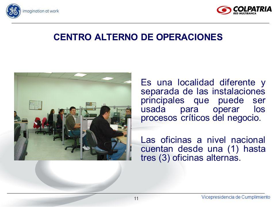 Vicepresidencia de Cumplimiento 11 CENTRO ALTERNO DE OPERACIONES Es una localidad diferente y separada de las instalaciones principales que puede ser
