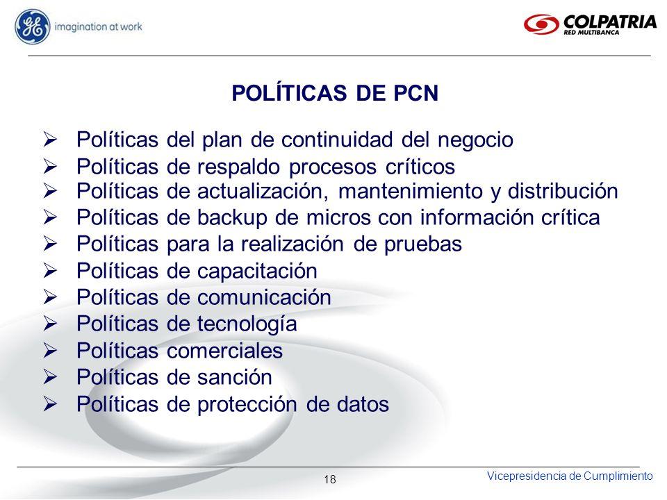 Vicepresidencia de Cumplimiento 18 POLÍTICAS DE PCN Políticas del plan de continuidad del negocio Políticas de respaldo procesos críticos Políticas de