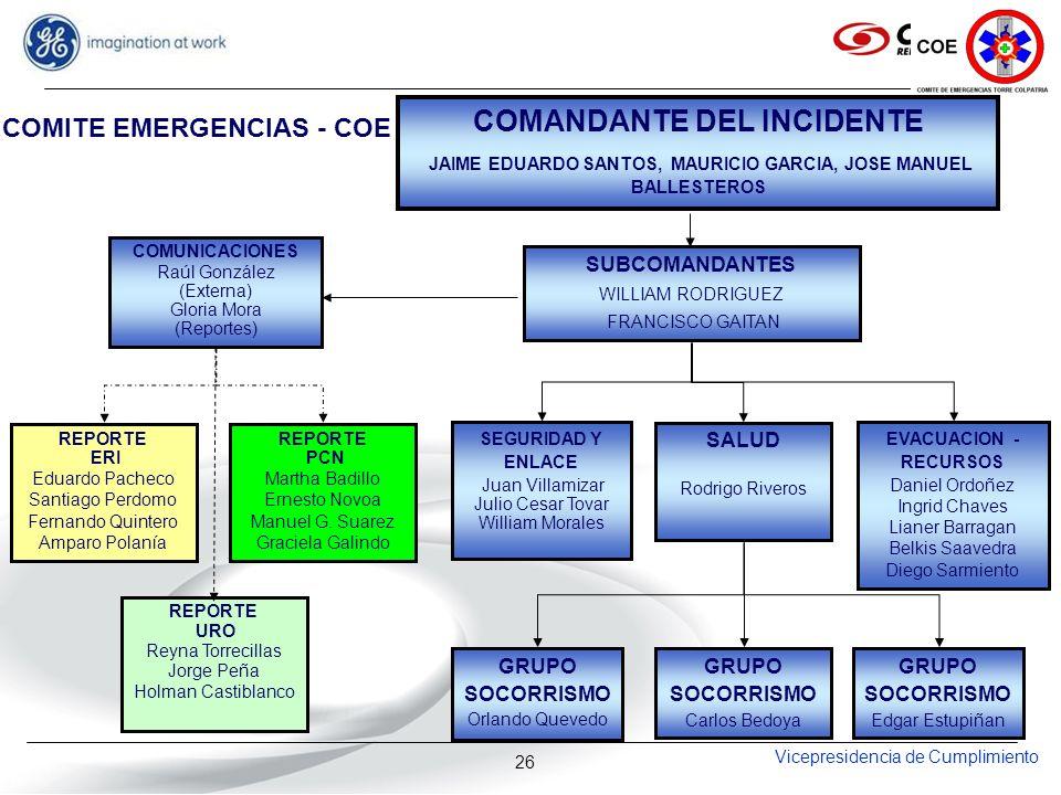 Vicepresidencia de Cumplimiento 26 COMANDANTE DEL INCIDENTE JAIME EDUARDO SANTOS, MAURICIO GARCIA, JOSE MANUEL BALLESTEROS COMUNICACIONES Raúl Gonzále
