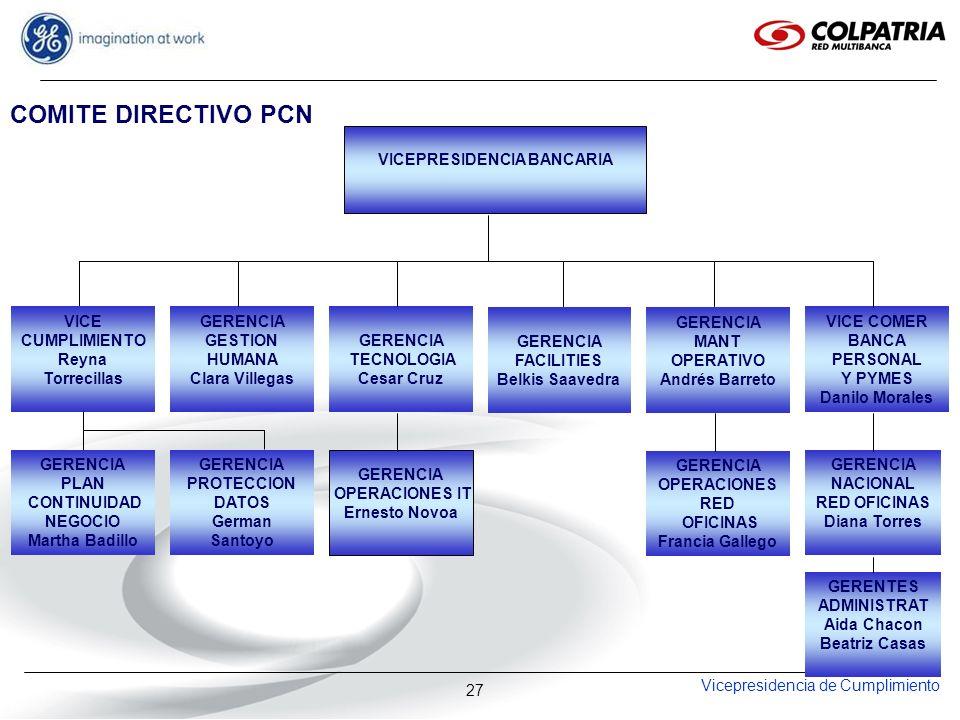 Vicepresidencia de Cumplimiento 27 GERENCIA TECNOLOGIA Cesar Cruz VICEPRESIDENCIA BANCARIA VICE COMER BANCA PERSONAL Y PYMES Danilo Morales GERENCIA P