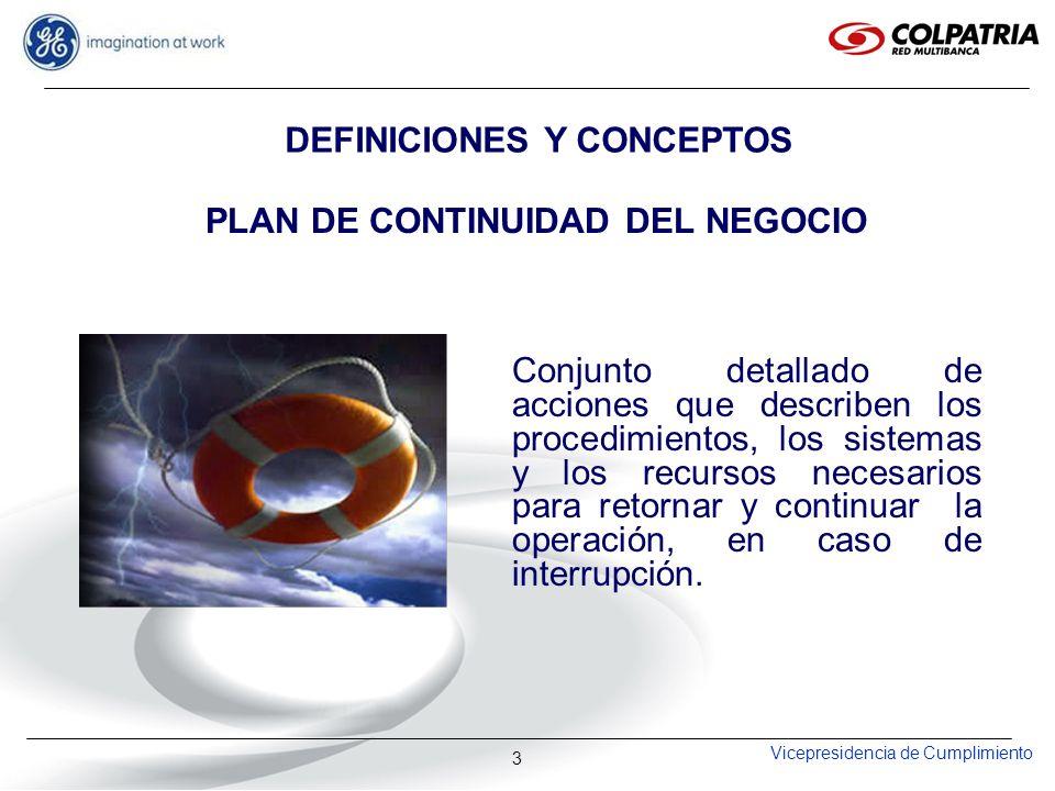 Vicepresidencia de Cumplimiento 3 PLAN DE CONTINUIDAD DEL NEGOCIO DEFINICIONES Y CONCEPTOS Conjunto detallado de acciones que describen los procedimie