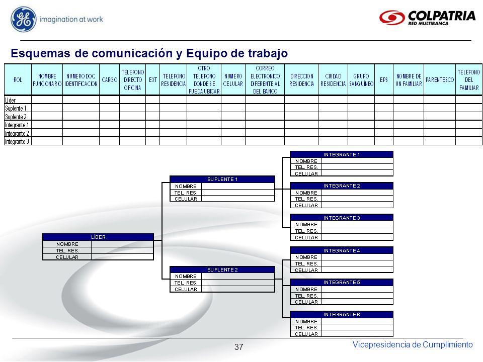 Vicepresidencia de Cumplimiento 37 Esquemas de comunicación y Equipo de trabajo