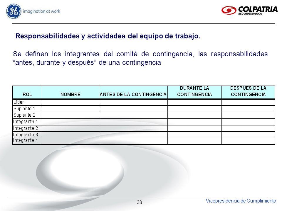 Vicepresidencia de Cumplimiento 38 Se definen los integrantes del comité de contingencia, las responsabilidades antes, durante y después de una contin