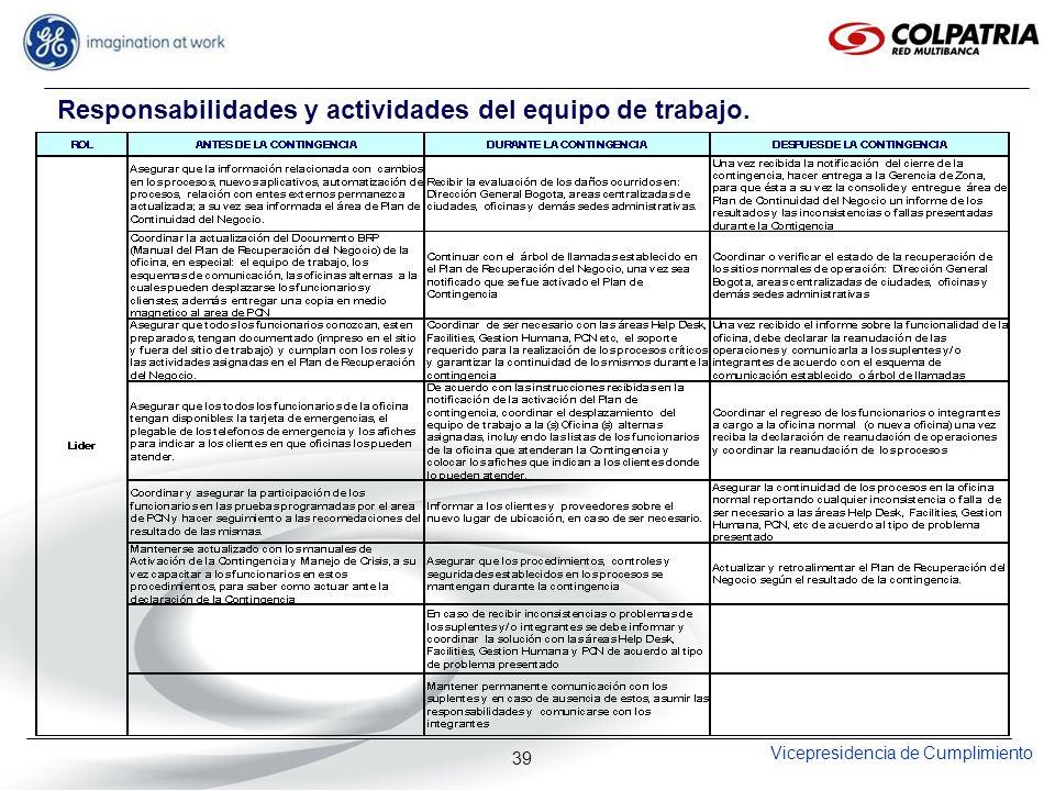 Vicepresidencia de Cumplimiento 39 Responsabilidades y actividades del equipo de trabajo.