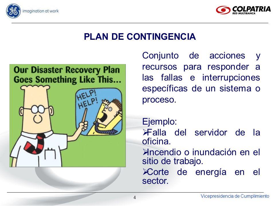 Vicepresidencia de Cumplimiento 4 PLAN DE CONTINGENCIA Conjunto de acciones y recursos para responder a las fallas e interrupciones específicas de un