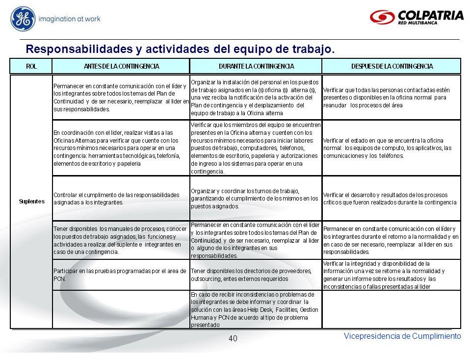 Vicepresidencia de Cumplimiento 40 Responsabilidades y actividades del equipo de trabajo.
