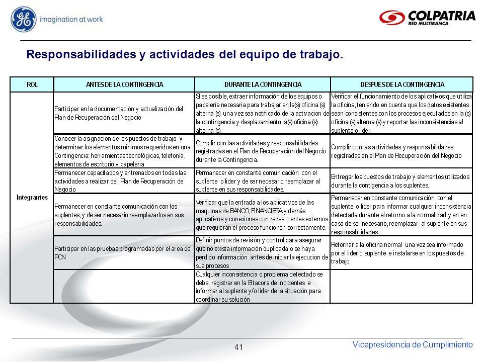 Vicepresidencia de Cumplimiento 41 Responsabilidades y actividades del equipo de trabajo.