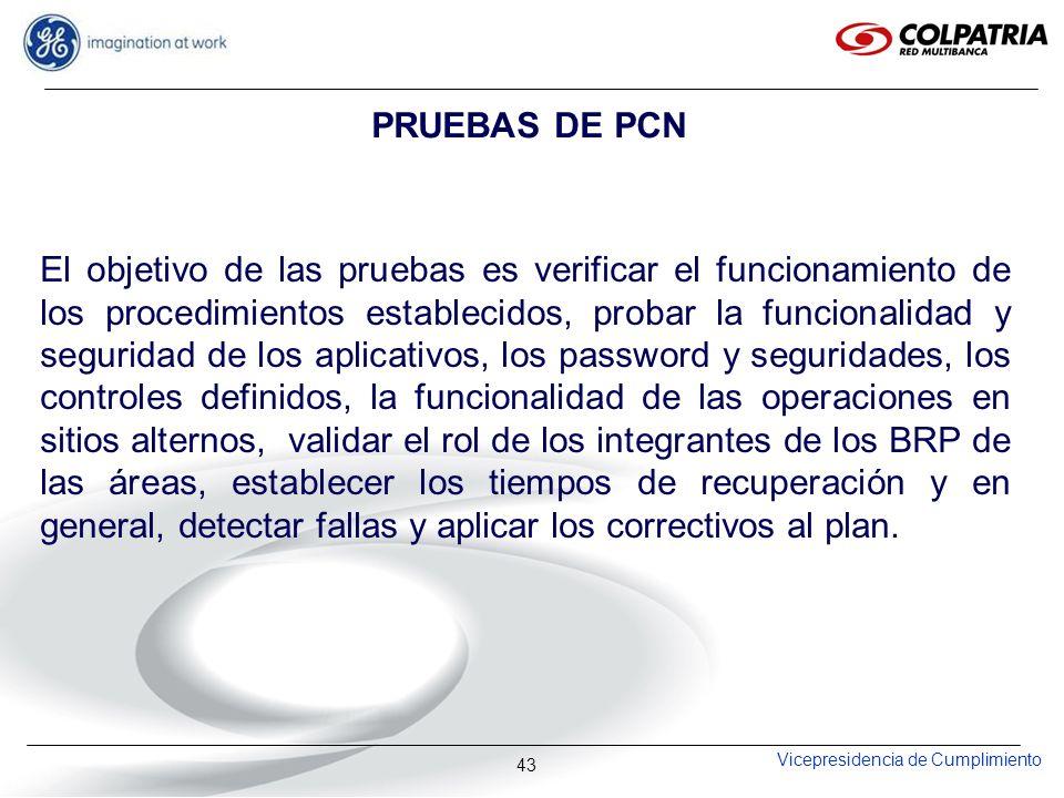 Vicepresidencia de Cumplimiento 43 PRUEBAS DE PCN El objetivo de las pruebas es verificar el funcionamiento de los procedimientos establecidos, probar