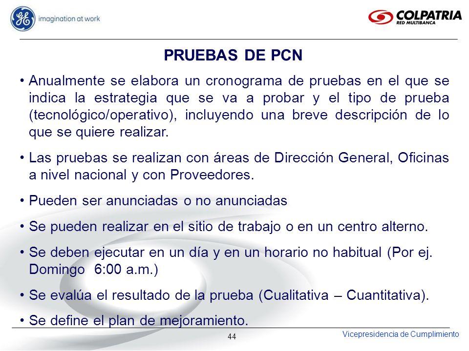 Vicepresidencia de Cumplimiento 44 PRUEBAS DE PCN Anualmente se elabora un cronograma de pruebas en el que se indica la estrategia que se va a probar