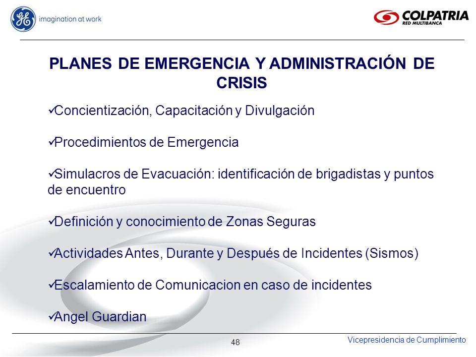 Vicepresidencia de Cumplimiento 48 Concientización, Capacitación y Divulgación Procedimientos de Emergencia Simulacros de Evacuación: identificación d