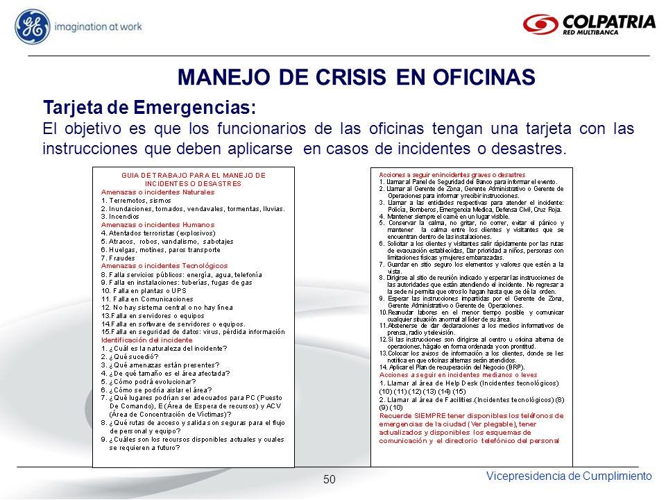 Vicepresidencia de Cumplimiento 50 Tarjeta de Emergencias: El objetivo es que los funcionarios de las oficinas tengan una tarjeta con las instruccione