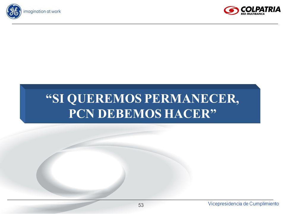 Vicepresidencia de Cumplimiento 53 SI QUEREMOS PERMANECER, PCN DEBEMOS HACER