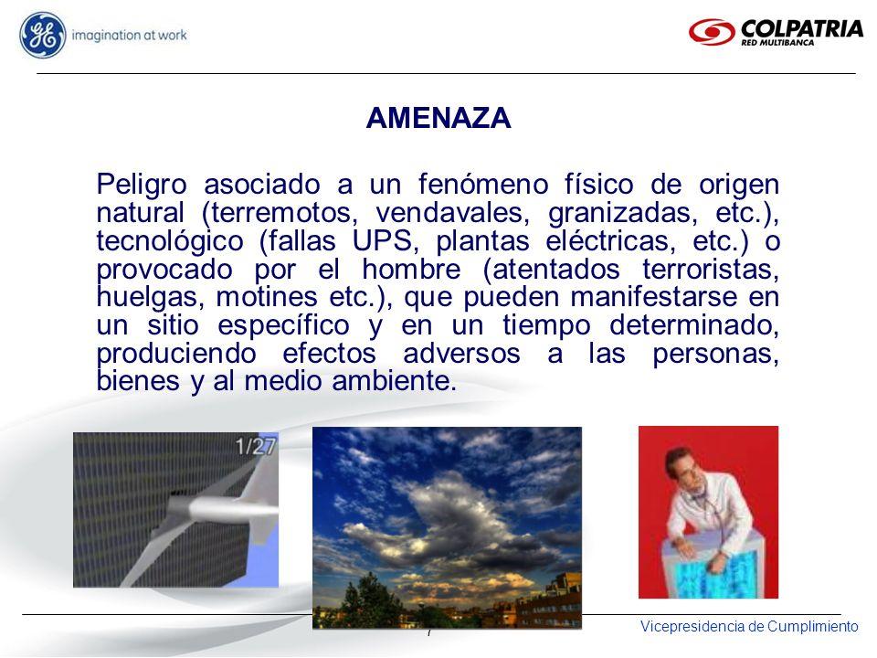 Vicepresidencia de Cumplimiento 7 AMENAZA Peligro asociado a un fenómeno físico de origen natural (terremotos, vendavales, granizadas, etc.), tecnológ