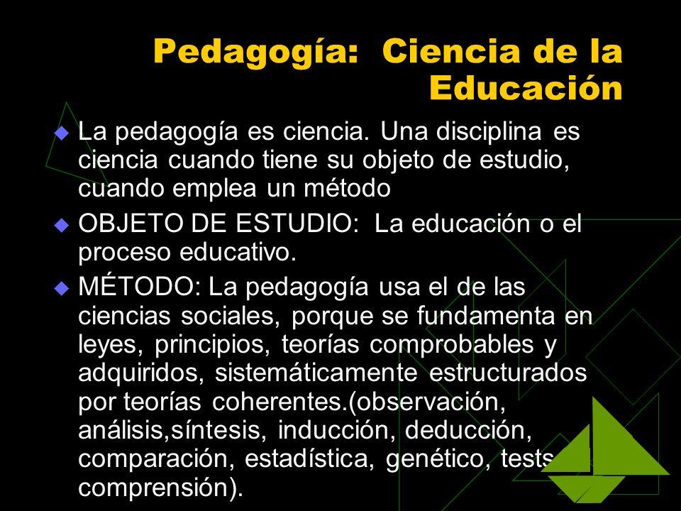 La pedagogía es ciencia. Una disciplina es ciencia cuando tiene su objeto de estudio, cuando emplea un método OBJETO DE ESTUDIO: La educación o el pro