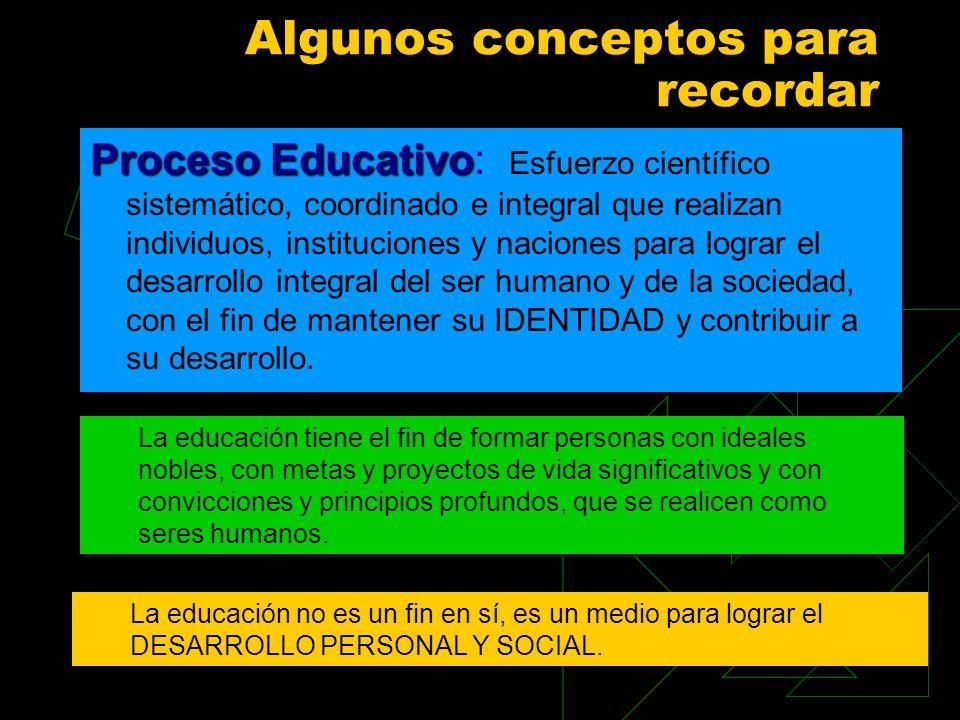 Algunos conceptos para recordar Proceso Educativo Proceso Educativo: Esfuerzo científico sistemático, coordinado e integral que realizan individuos, i