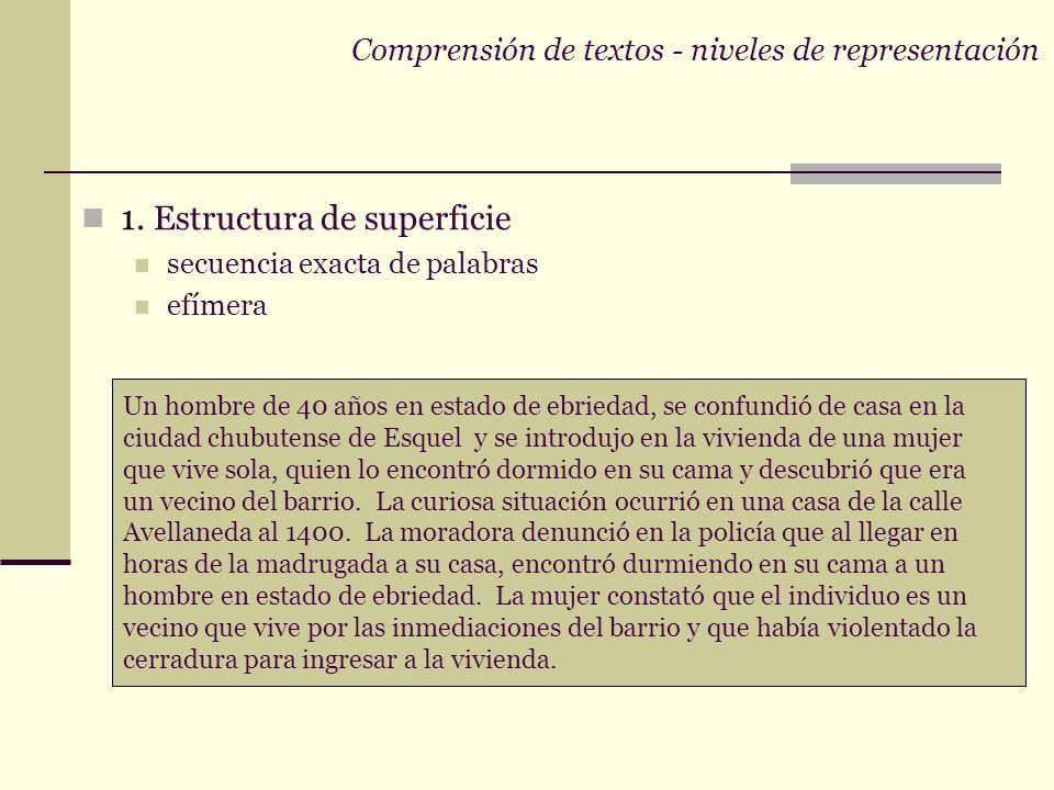 Comprensión de textos – niveles de representación Tres niveles de representación Estructura de superficie Texto base proposicional Modelo de situación