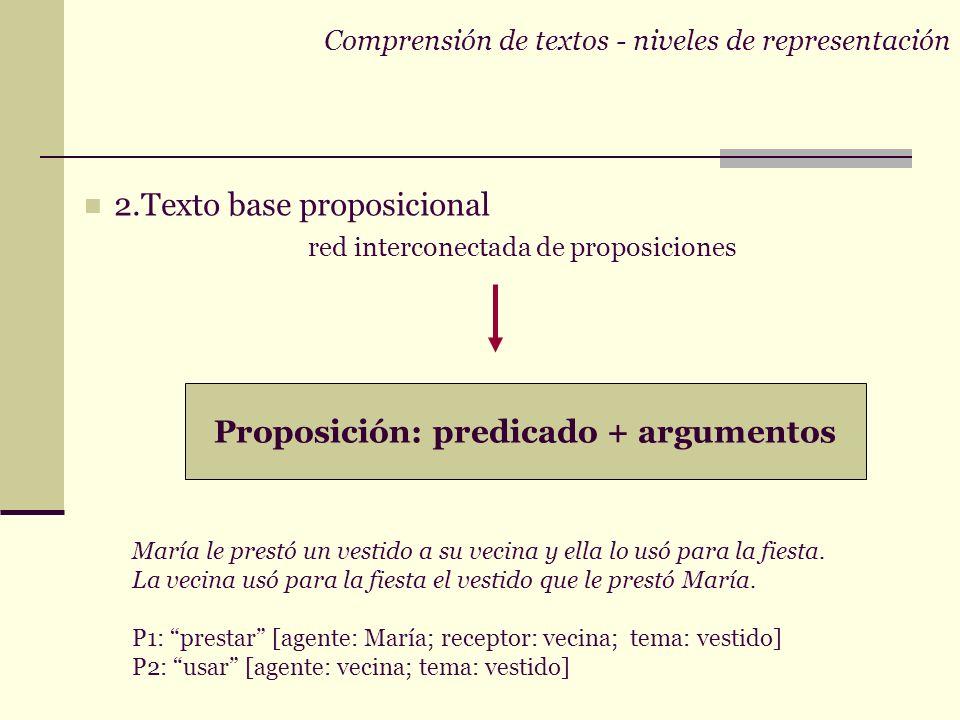 Comprensión de textos - niveles de representación 1. Estructura de superficie secuencia exacta de palabras efímera Un hombre de 40 años en estado de e