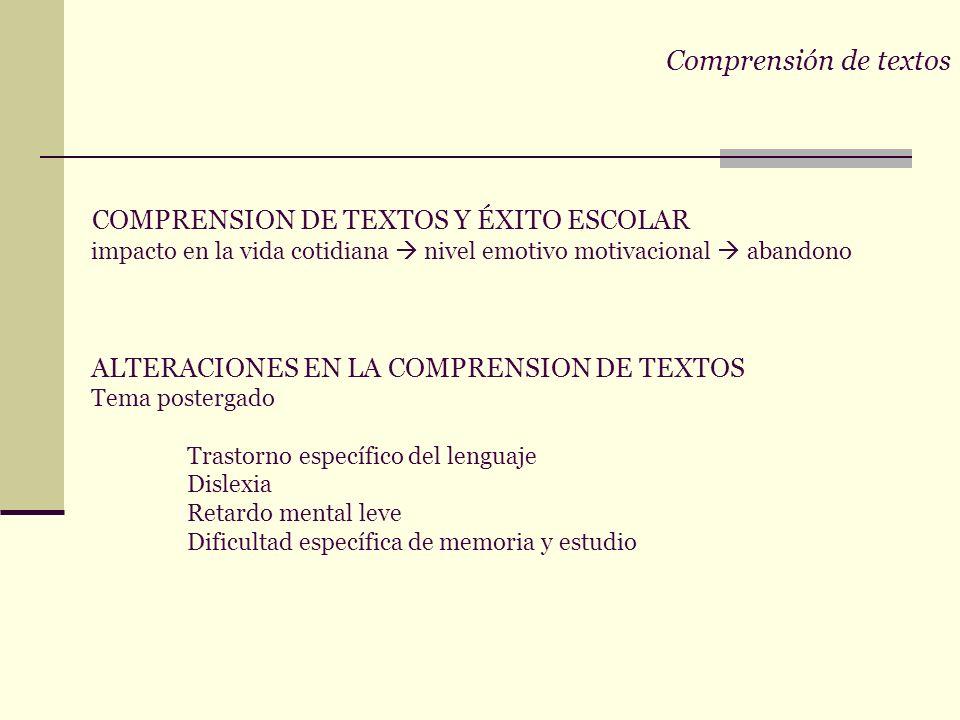 Comprensión de textos - niveles de representación 3. Modelos de situación micromundo acerca de lo que el texto trata texto implícito + conocimiento de