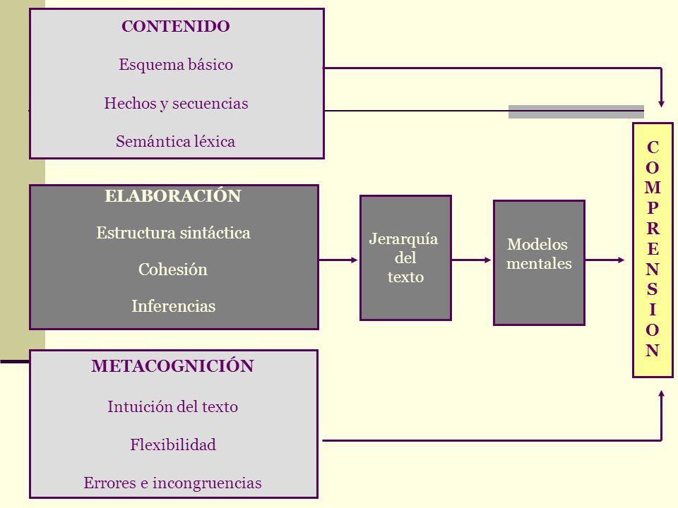 3. Semántica Léxica Elegir qué palabra corresponde a cada una de las definiciones que te presentamos a continuación. Expresar buen humor contrayendo l