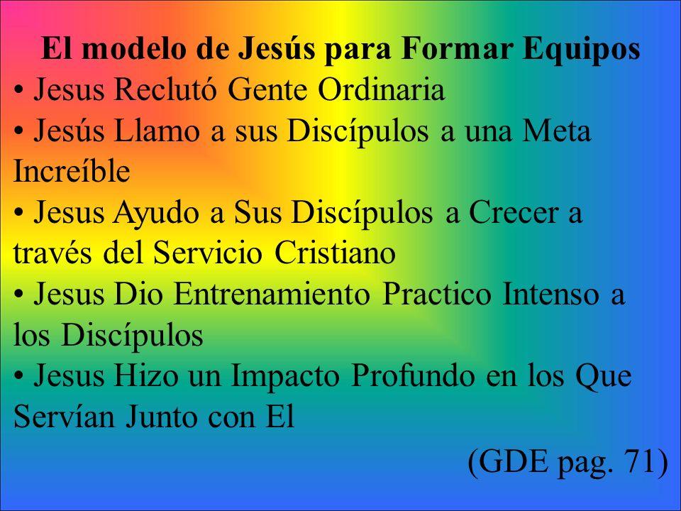 El modelo de Jesús para Formar Equipos Jesus Reclutó Gente Ordinaria Jesús Llamo a sus Discípulos a una Meta Increíble Jesus Ayudo a Sus Discípulos a