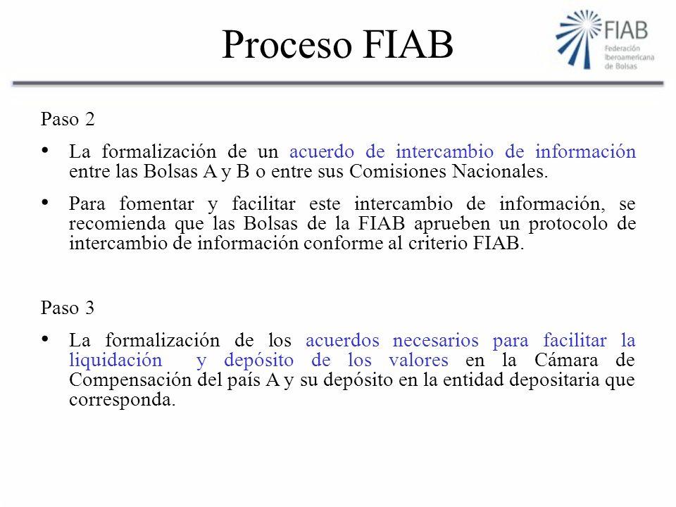 Proceso FIAB Paso 2 La formalización de un acuerdo de intercambio de información entre las Bolsas A y B o entre sus Comisiones Nacionales.